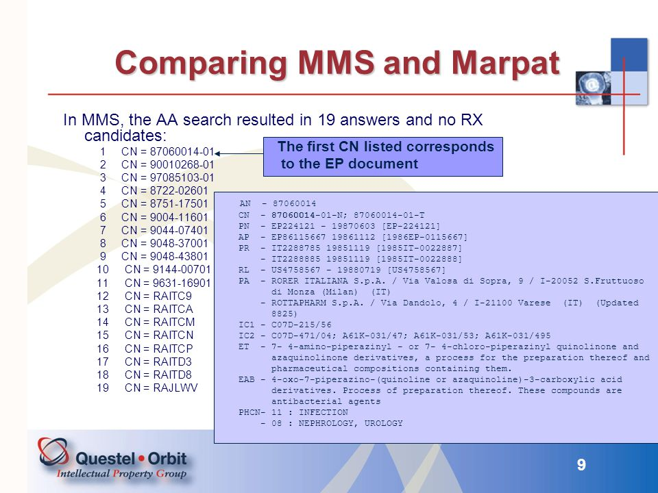 10 Comparing MMS and Marpat CASE 1 results in MMS: There were 12 unique patent records retrieved – 3 from PHARM and 10 from DWPI, with 1 overlap.
