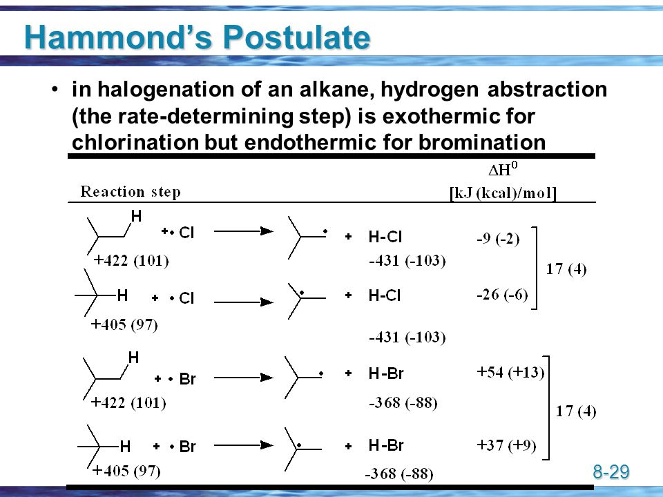 8-29 in halogenation of an alkane, hydrogen abstraction (the rate-determining step) is exothermic for chlorination but endothermic for bromination