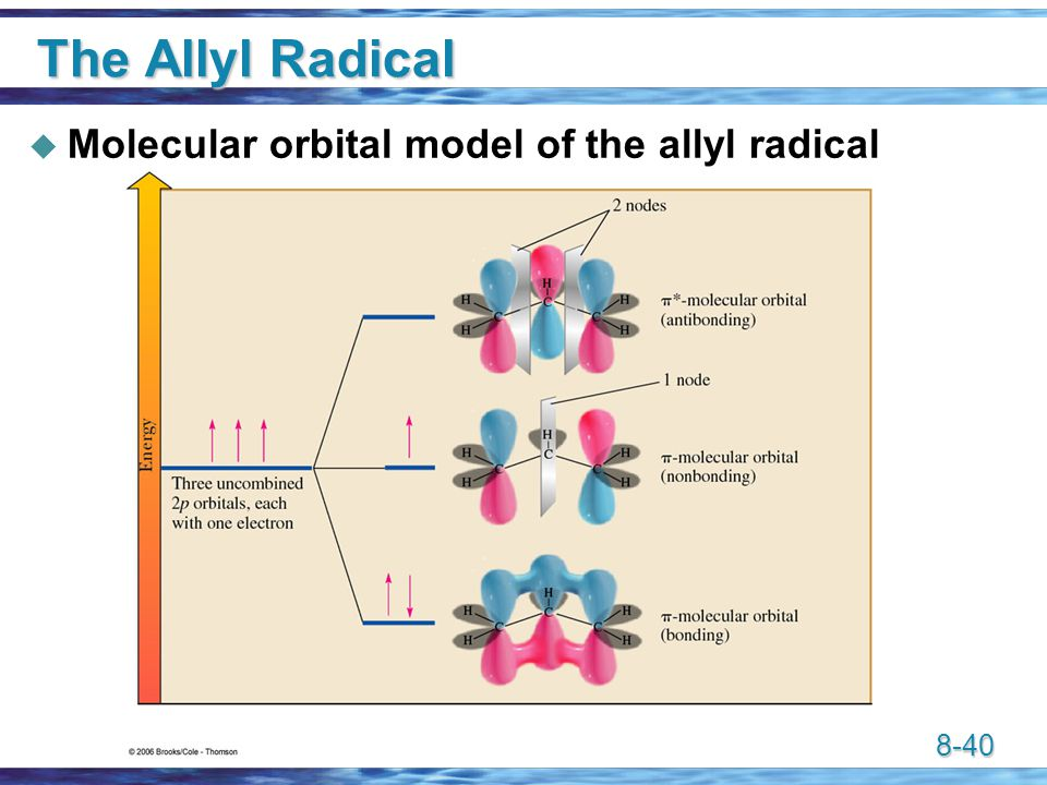 8-40 The Allyl Radical  Molecular orbital model of the allyl radical