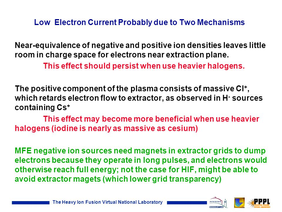 The Heavy Ion Fusion Virtual National Laboratory Low Electron Current Probably due to Two Mechanisms Near-equivalence of negative and positive ion densities leaves little room in charge space for electrons near extraction plane.