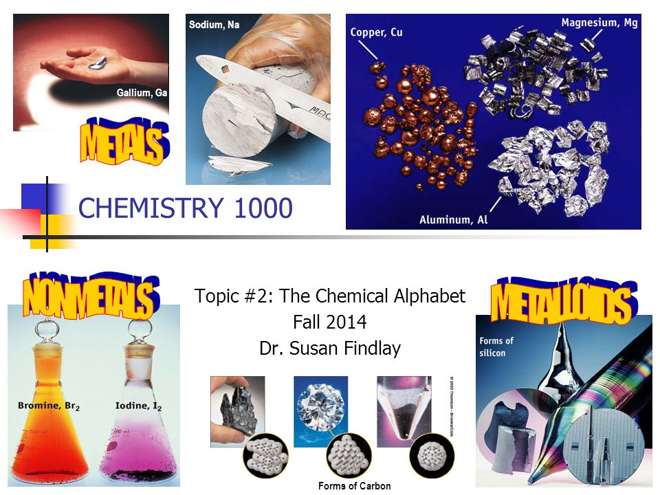 CHEMISTRY 1000 Topic #2: The Chemical Alphabet Fall 2014 Dr.