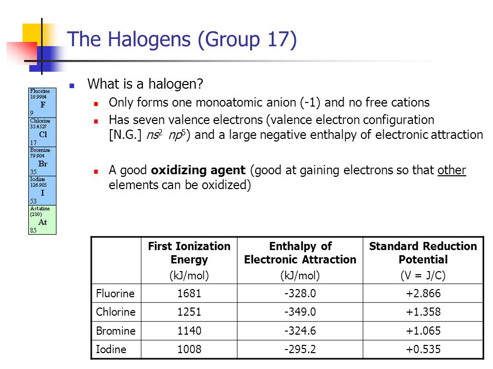 3 The Halogens (Group 17) What is a halogen.