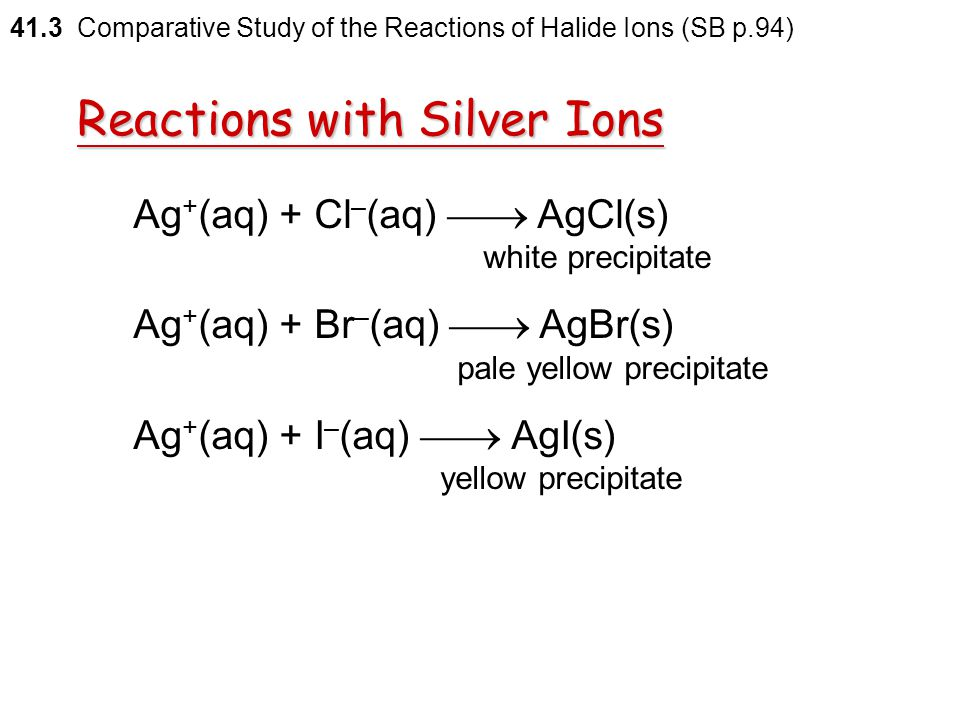 Reactions with Silver Ions Aqueous solutions of chlorides, bromides and iodides  give precipitates when reacting with silver nitrate(V) solution  a