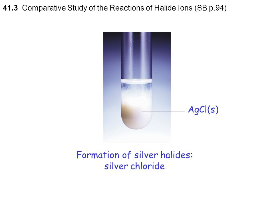 Reactions with Silver Ions The formation of the white precipitate of silver sulphate(IV) or silver carbonate  may be mistaken as silver halides, can