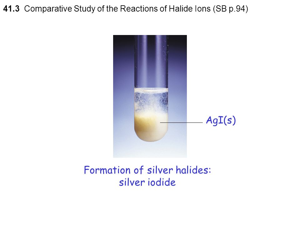 41.3 Comparative Study of the Reactions of Halide Ions (SB p.94) Formation of silver halides: silver bromide AgBr(s)