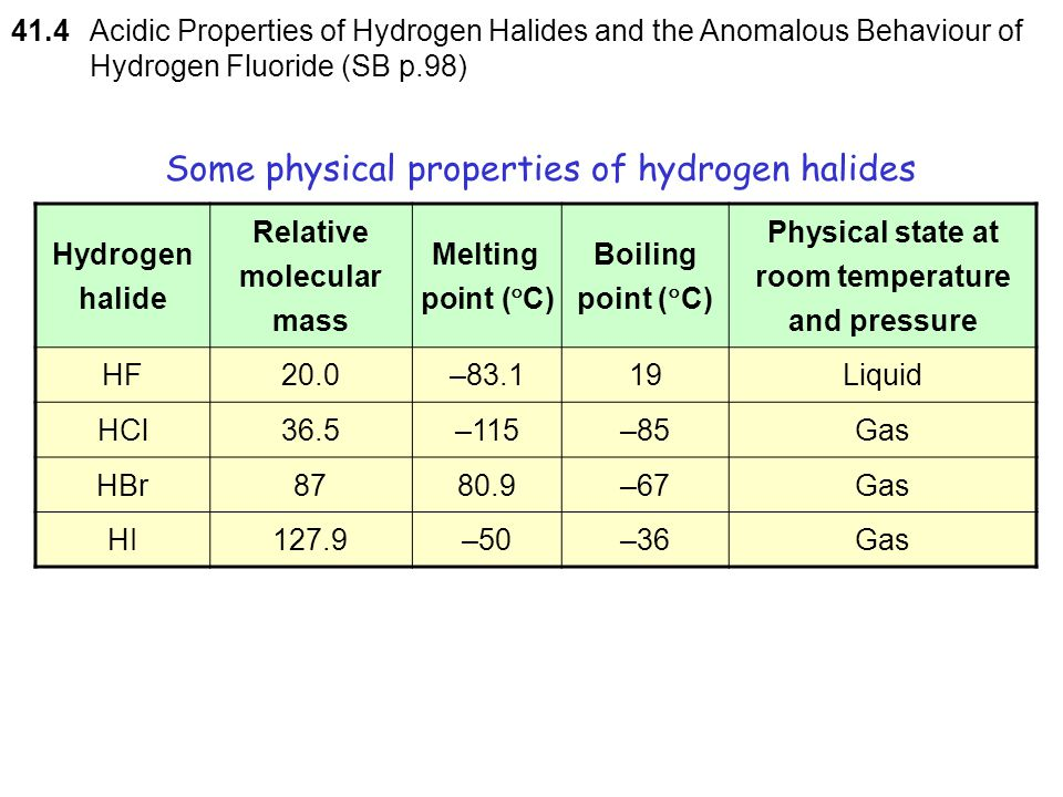 Hydrogen halides  prepared by adding concentrated phosphoric(V) acid to the halides 3X – (aq) + H 3 PO 4 (l)  PO 4 3– (aq) + 3HX(g) Introduction 41
