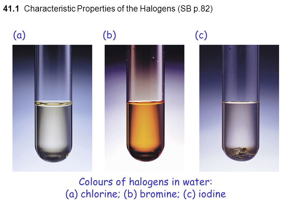 Colours of halogens in pure form and in solutions Halogen Colour in pure formin waterin 1,1,1-trichloroethane F2F2 Pale yellow Cl 2 Greenish yellowPal