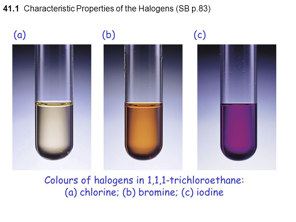 41.1 Characteristic Properties of the Halogens (SB p.82) (a)(b)(c) Colours of halogens in water: (a) chlorine; (b) bromine; (c) iodine