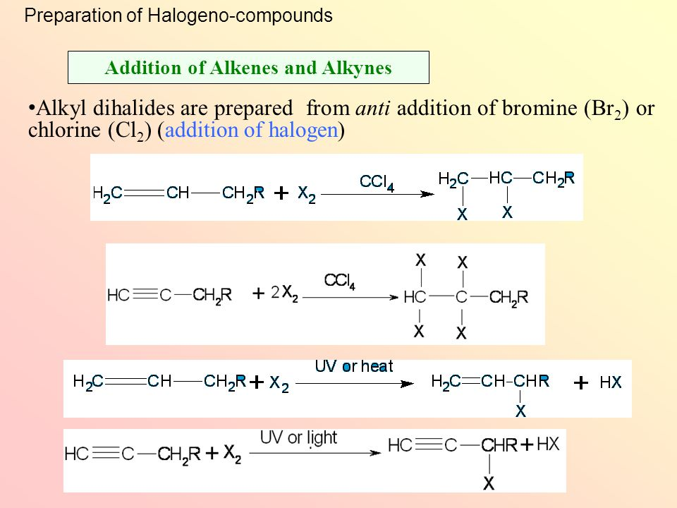 20 Preparing Alkyl Halides from Alkanes: Radical Halogenation Alkane + Cl 2 or Br 2, heat or light replaces C-H with C-X but gives mixtures –Hard to control –Via free radical mechanism It is usually not a good idea to plan a synthesis that uses this method—multiple products