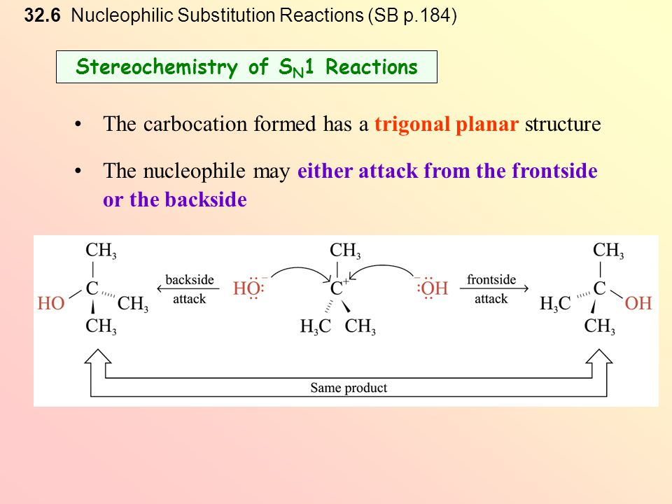 32.6 Nucleophilic Substitution Reactions (SB p.183) Energy profile of the reaction of (CH 3 ) 3 CCl and OH - by S N 1 mechanism Rate determining step involves the breaking of the C – Cl bond to form carbocation Only 1 molecule is involved in the rate determining step  first order kinetics of the reaction
