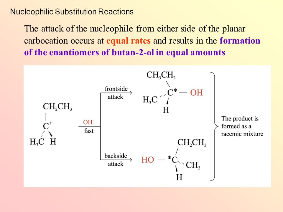 Nucleophilic Substitution Reactions The above S N 1 reaction leads to racemization ∵ formation of trigonal planar carbocation intermediate