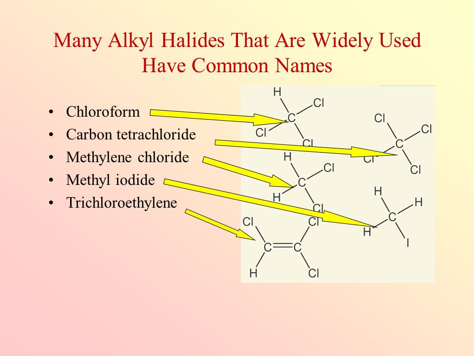 7 Systematic Common Names iso-butyl bromide sec-butyl bromide  Common names are often used for simple alkyl halides.