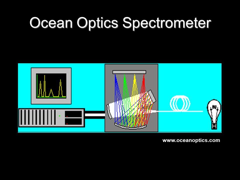Ocean Optics Spectrometer www.oceanoptics.com