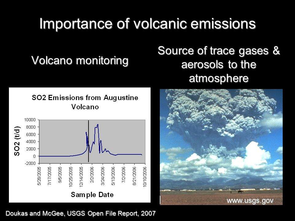 Importance of volcanic emissions Volcano monitoring Source of trace gases & aerosols to the atmosphere www.wikipedia.com/ www.usgs.gov Doukas and McGee, USGS Open File Report, 2007