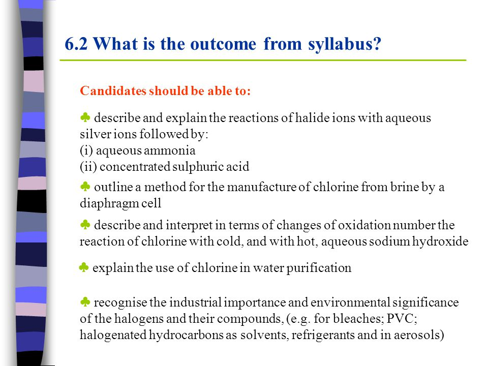 6.2 What is the outcome from syllabus? ♣ describe and explain the reactions of halide ions with aqueous silver ions followed by: (i) aqueous ammonia (