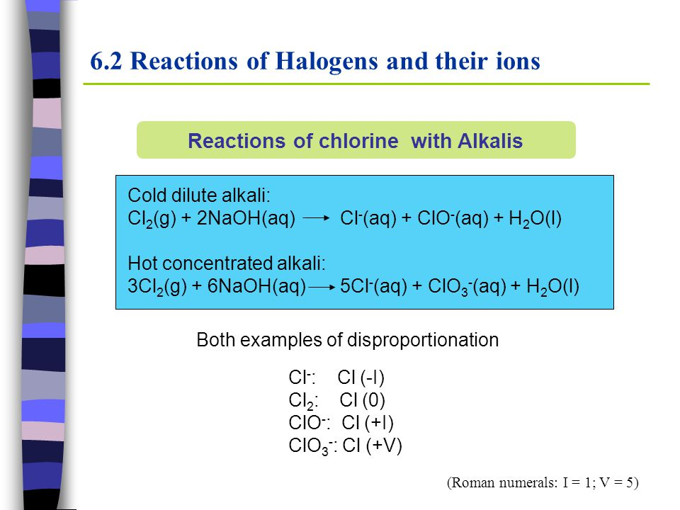 6.2 Reactions of Halogens and their ions Reactions of chlorine with Alkalis Cold dilute alkali: Cl 2 (g) + 2NaOH(aq) Cl - (aq) + ClO - (aq) + H 2 O(l)