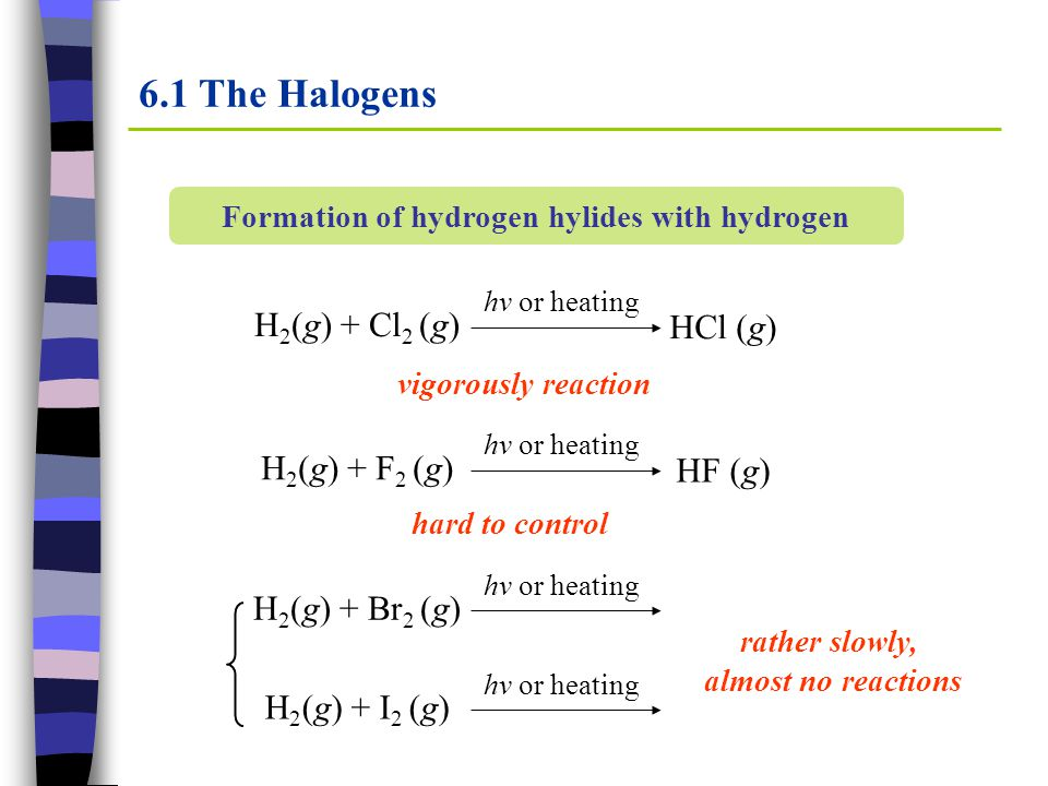 Formation of hydrogen hylides with hydrogen H 2 (g) + Cl 2 (g) hν or heating HCl (g) vigorously reaction H 2 (g) + F 2 (g) hν or heating HF (g) hard t