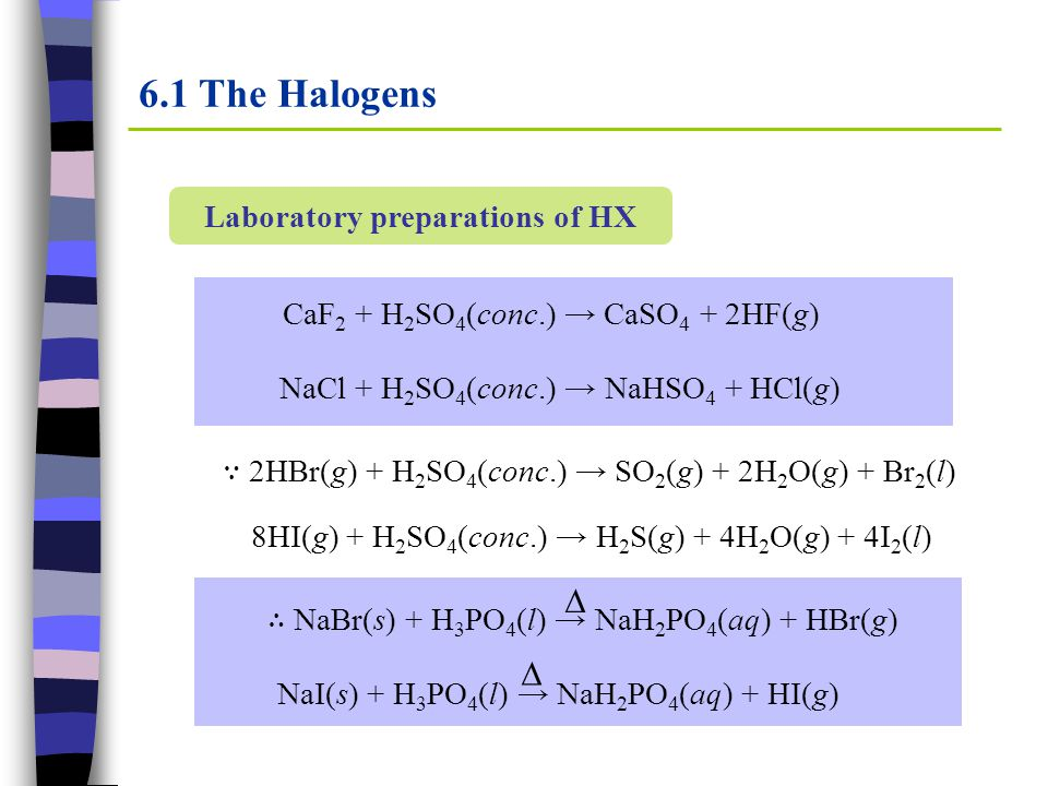 6.2 Reactions of Halogens and their ions Reactions of chlorine with Alkalis Cold dilute alkali: Cl 2 (g) + 2NaOH(aq) Cl - (aq) + ClO - (aq) + H 2 O(l) Hot concentrated alkali: 3Cl 2 (g) + 6NaOH(aq) 5Cl - (aq) + ClO 3 - (aq) + H 2 O(l) Both examples of disproportionation Cl - : Cl (-I) Cl 2 : Cl (0) ClO - : Cl (+I) chlorate(I) ClO 3 - : Cl (+V) chlorate(V) (Roman numerals: I = 1; V = 5)