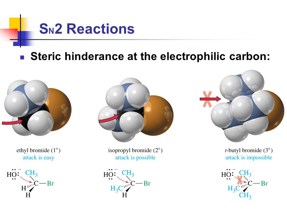 S N 2 Reactions Steric hinderance at the electrophilic carbon: