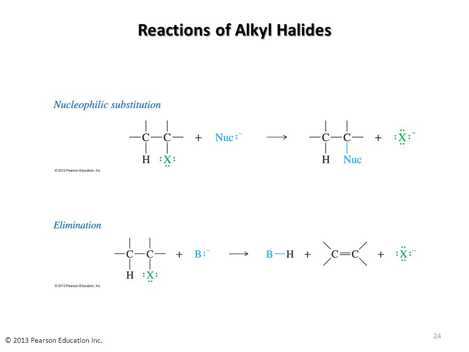 Reactions of Alkyl Halides 24 © 2013 Pearson Education Inc.