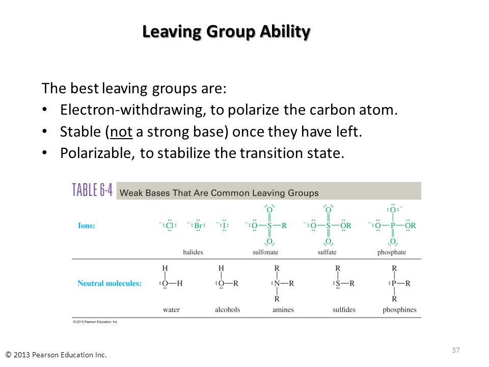 Leaving Group Ability The best leaving groups are: Electron-withdrawing, to polarize the carbon atom.