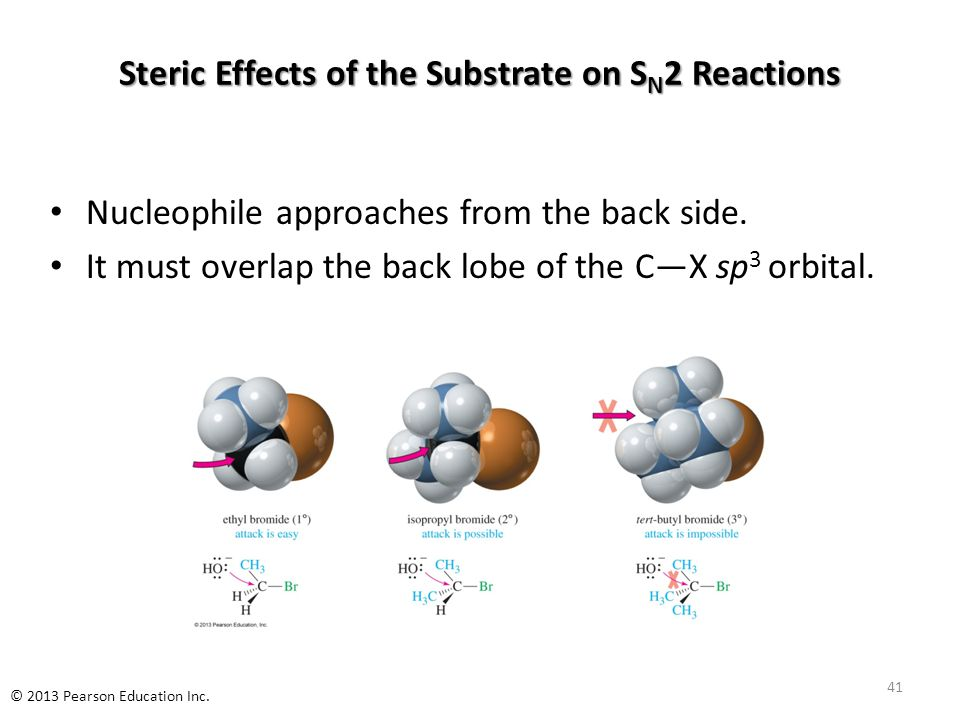 Steric Effects of the Substrate on S N 2 Reactions Nucleophile approaches from the back side. It must overlap the back lobe of the C—X sp 3 orbital. 4