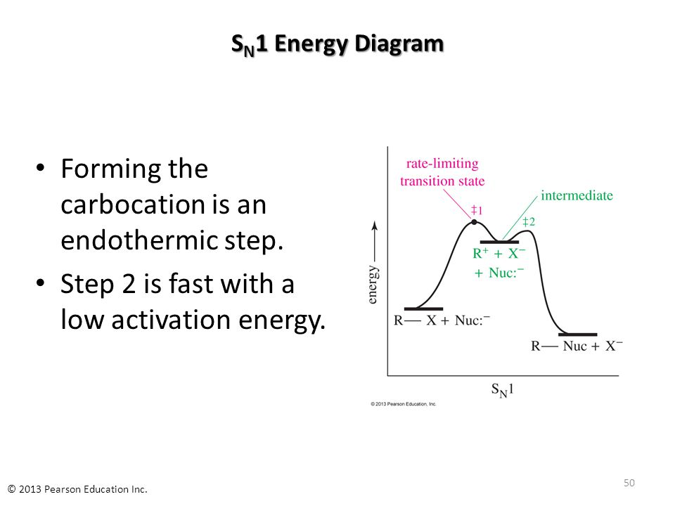 S N 1 Energy Diagram Forming the carbocation is an endothermic step. Step 2 is fast with a low activation energy. 50 © 2013 Pearson Education Inc.