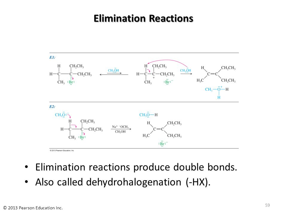 Elimination Reactions Elimination reactions produce double bonds.