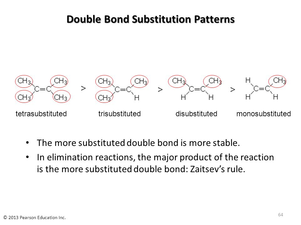 Double Bond Substitution Patterns The more substituted double bond is more stable. In elimination reactions, the major product of the reaction is the