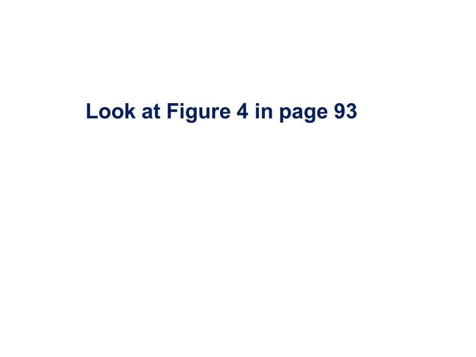 Look at Figure 4 in page 93