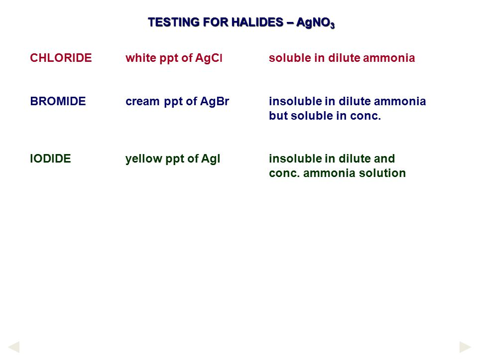 TESTING FOR HALIDES – AgNO 3 CHLORIDEwhite ppt of AgC l soluble in dilute ammonia BROMIDEcream ppt of AgBrinsoluble in dilute ammonia but soluble in c