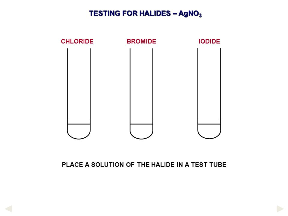 PLACE A SOLUTION OF THE HALIDE IN A TEST TUBE CHLORIDEBROMIDEIODIDE TESTING FOR HALIDES – AgNO 3