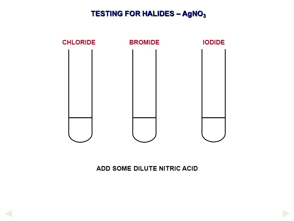 ADD SOME DILUTE NITRIC ACID CHLORIDEBROMIDEIODIDE TESTING FOR HALIDES – AgNO 3