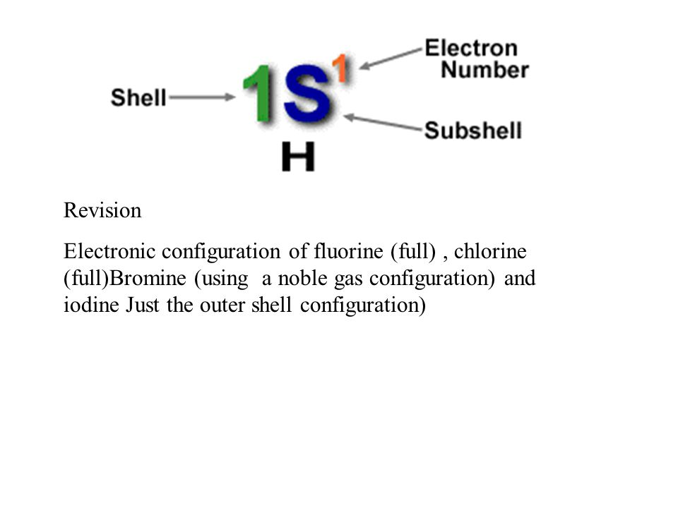 Revision Electronic configuration of fluorine (full), chlorine (full)Bromine (using a noble gas configuration) and iodine Just the outer shell configuration)