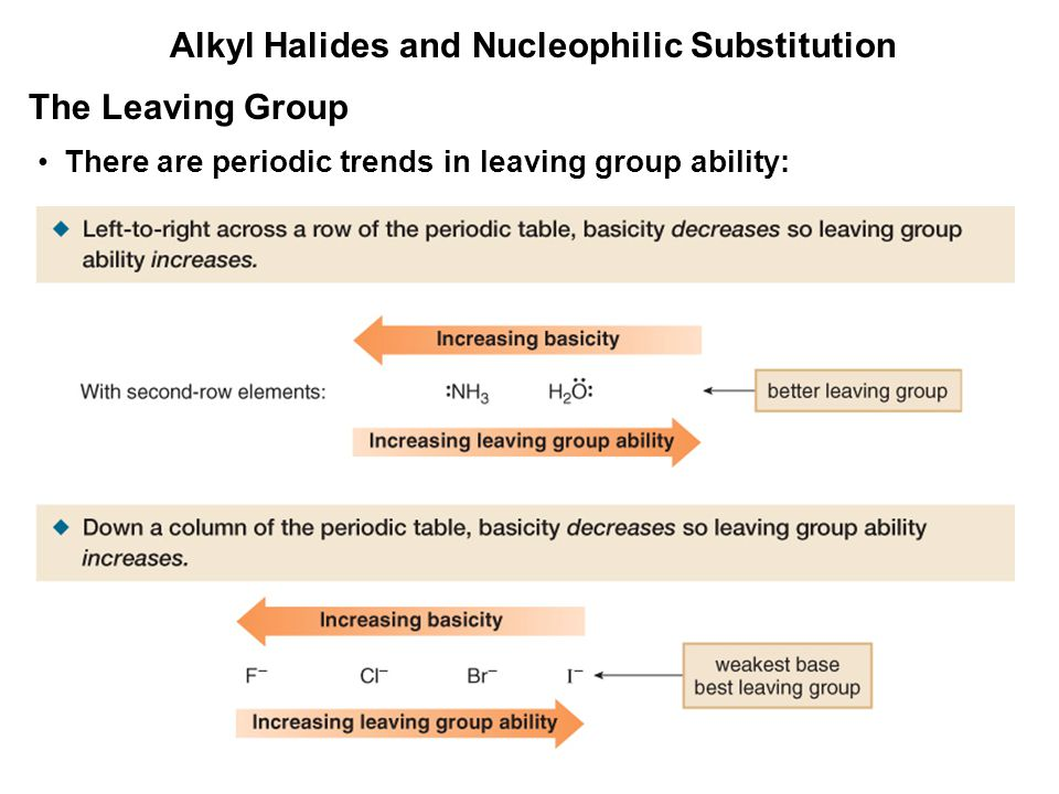 Alkyl Halides and Nucleophilic Substitution There are periodic trends in leaving group ability: The Leaving Group