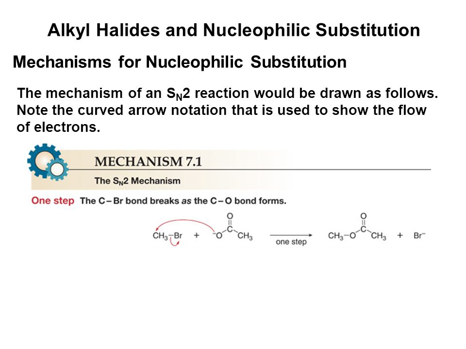 Alkyl Halides and Nucleophilic Substitution Mechanisms for Nucleophilic Substitution The mechanism of an S N 2 reaction would be drawn as follows. Not