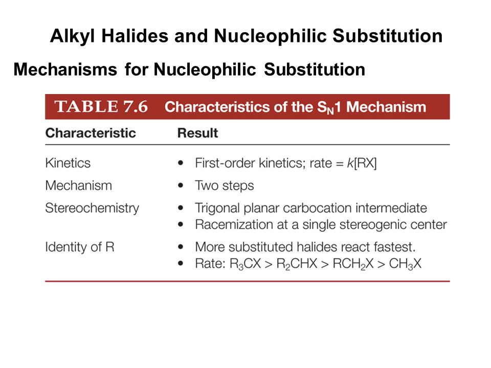 Alkyl Halides and Nucleophilic Substitution Mechanisms for Nucleophilic Substitution