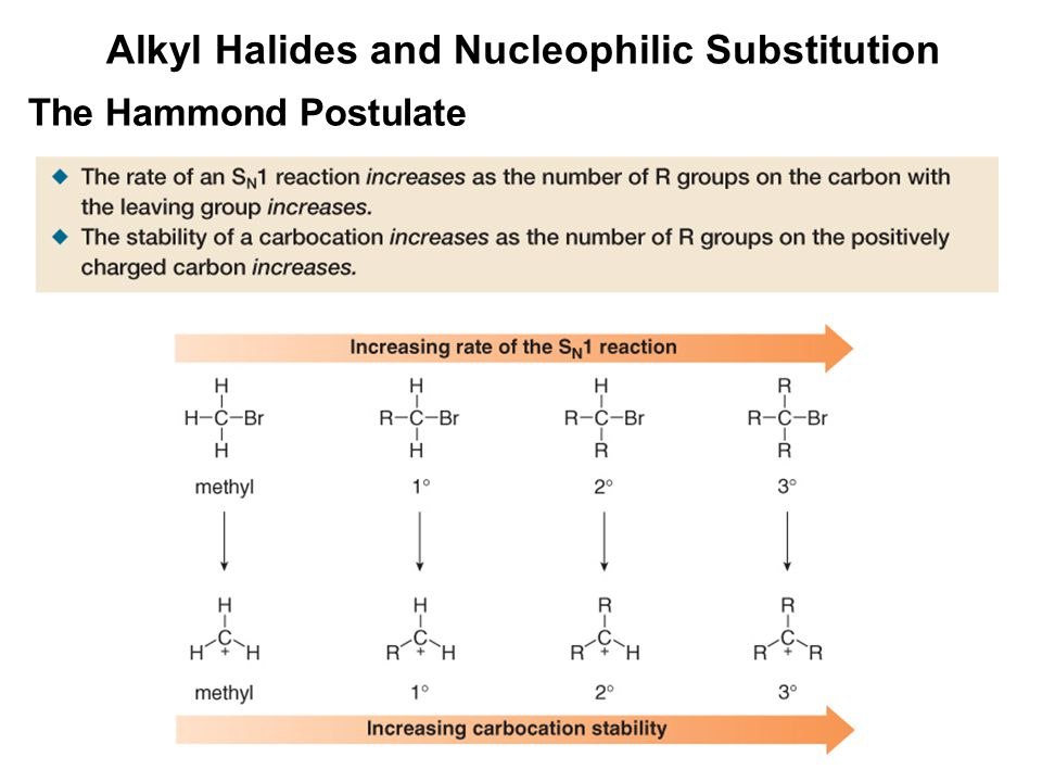 Alkyl Halides and Nucleophilic Substitution The Hammond Postulate