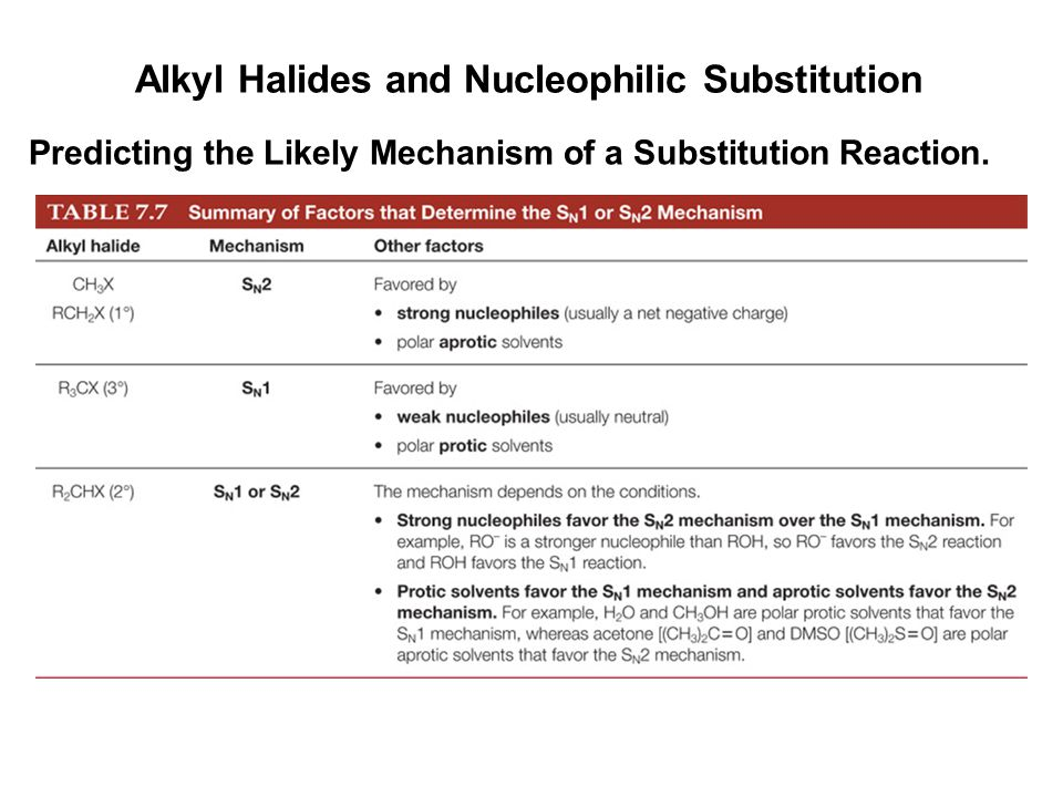 Alkyl Halides and Nucleophilic Substitution Predicting the Likely Mechanism of a Substitution Reaction.
