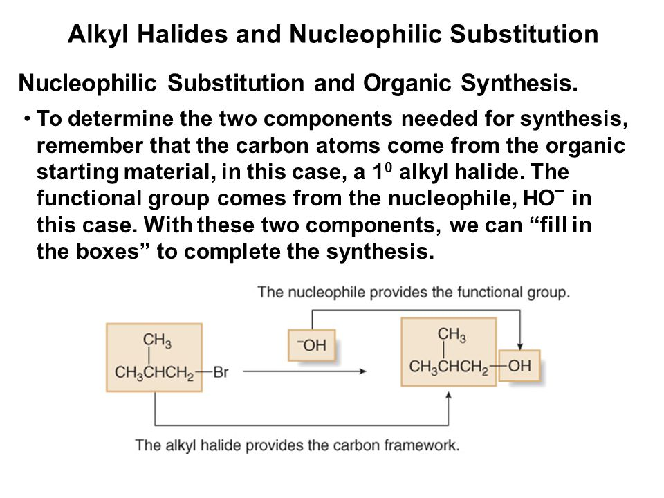 Alkyl Halides and Nucleophilic Substitution Nucleophilic Substitution and Organic Synthesis. To determine the two components needed for synthesis, rem