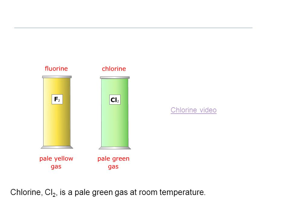 Chlorine, Cl 2, is a pale green gas at room temperature. Chlorine video