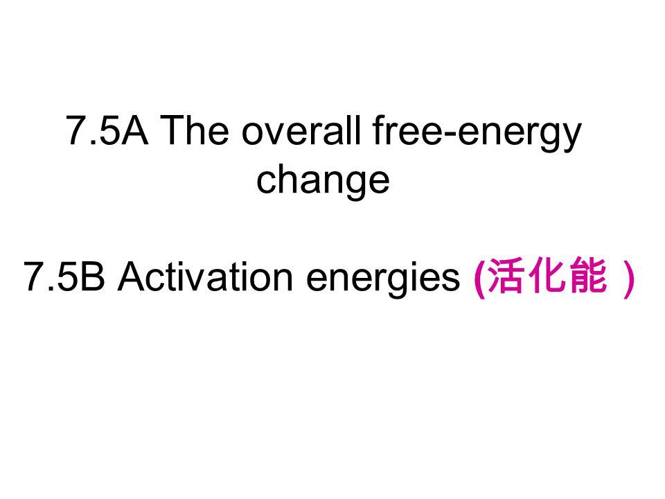 7.5 Chlorination of methane: Energy Changes