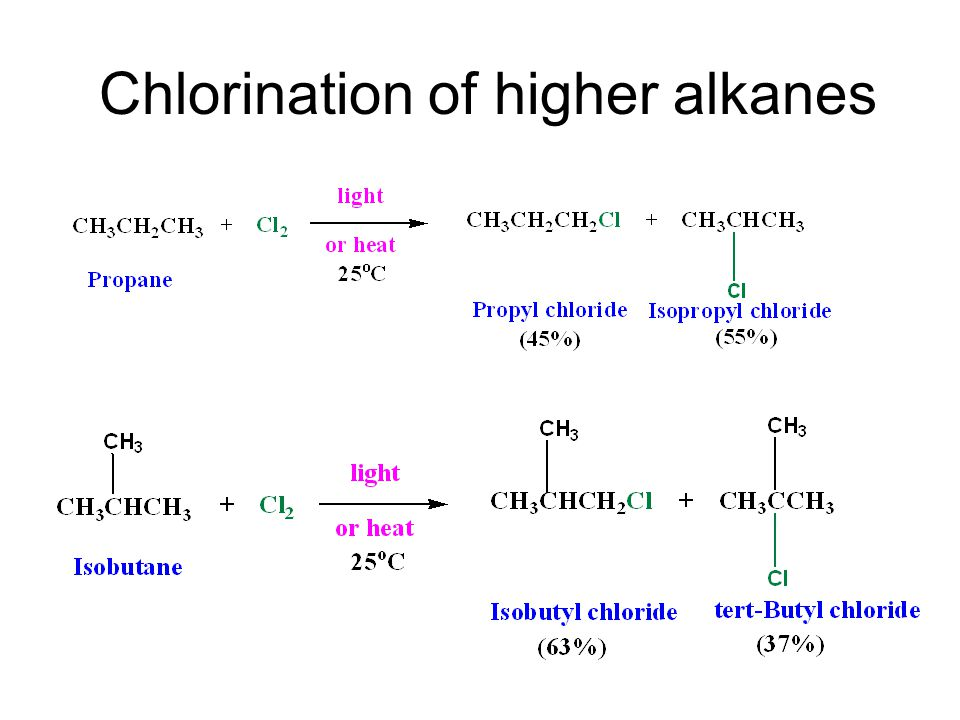 7.7 Halogenation of higher alkanes (长链烷烃的卤化)