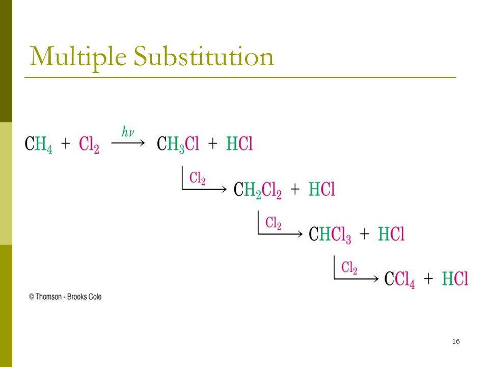 16 Multiple Substitution
