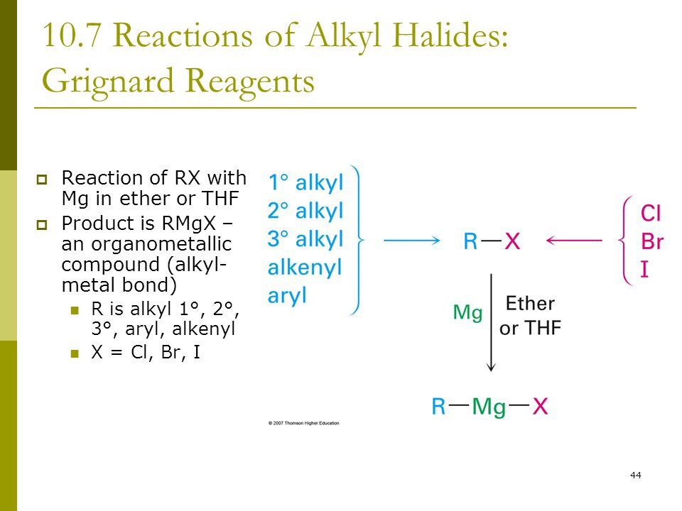 44 10.7 Reactions of Alkyl Halides: Grignard Reagents  Reaction of RX with Mg in ether or THF  Product is RMgX – an organometallic compound (alkyl-