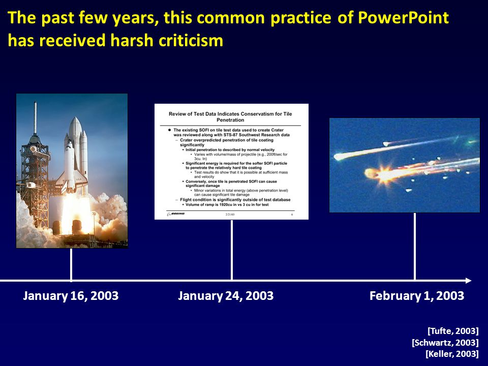 Several recent texts have challenged the defaults of PowerPoint 2003 2005 2008