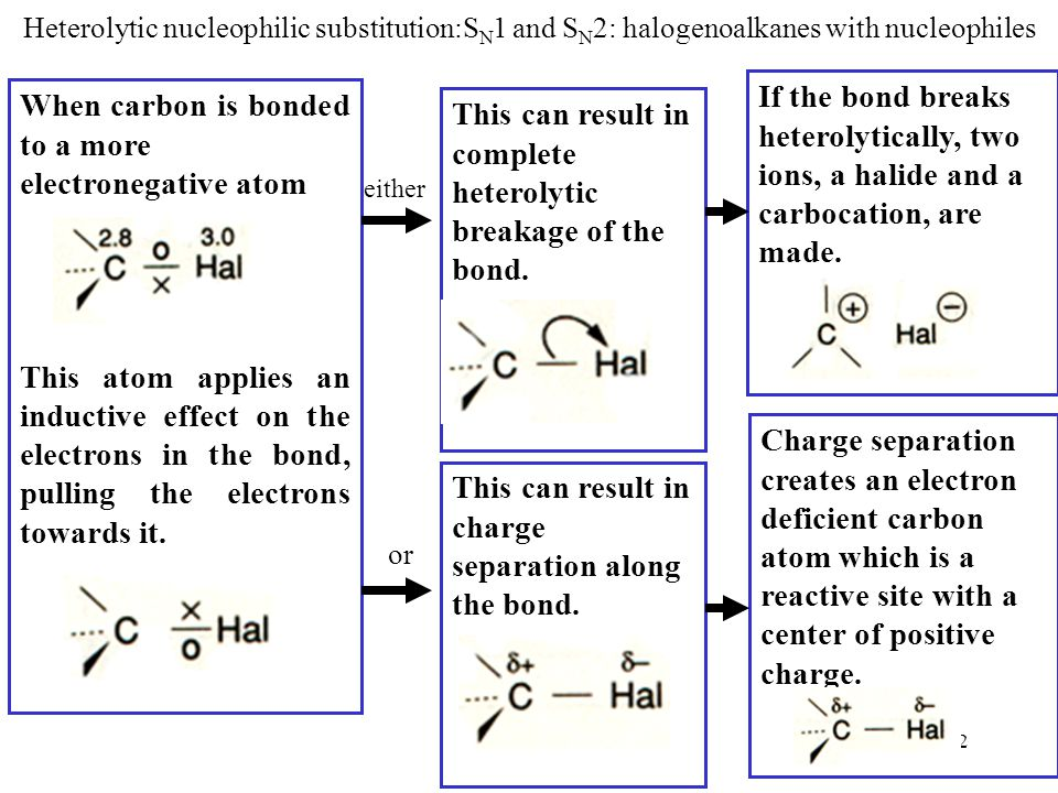 13 Heterolytic nucleophilic addition and addition/elimination:carnonyl compounds with hydrogen cyanide Stage 3 The negatively charged oxygen atom made when the  pair moves onto it (becoming a lone pair) is a good base.