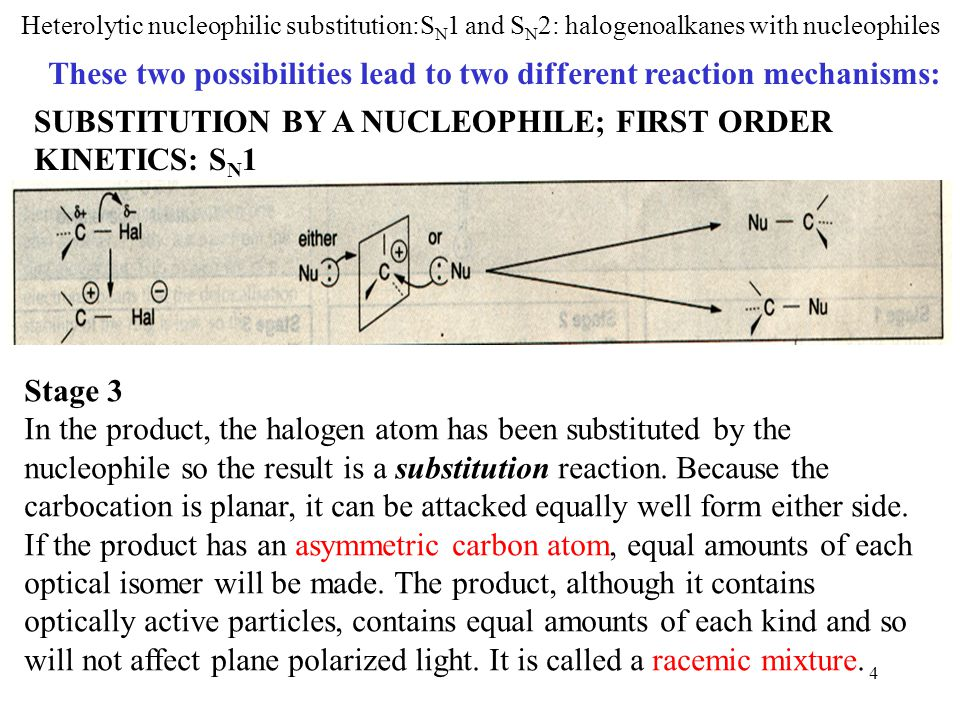 25 Heterolytic electrophilic addition: the nitration of benzene alkenes with halogens and hydrogen halides Words nitration nitro group restore trans-addition Words and Expressions