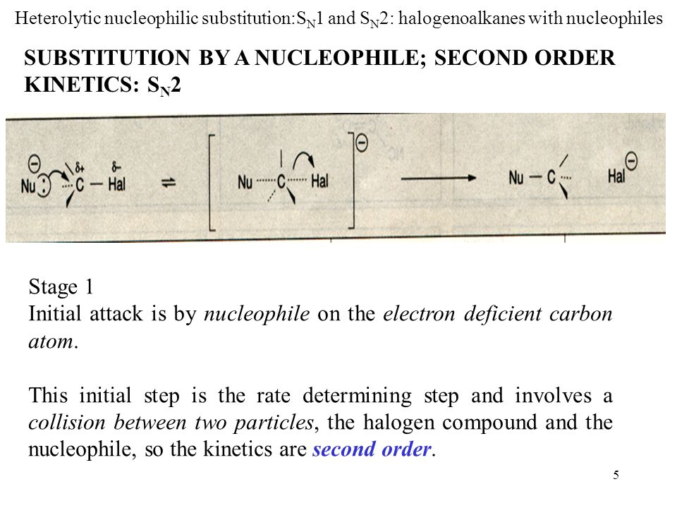 26 Homolytic substitution: a free radical photochemical chain reaction