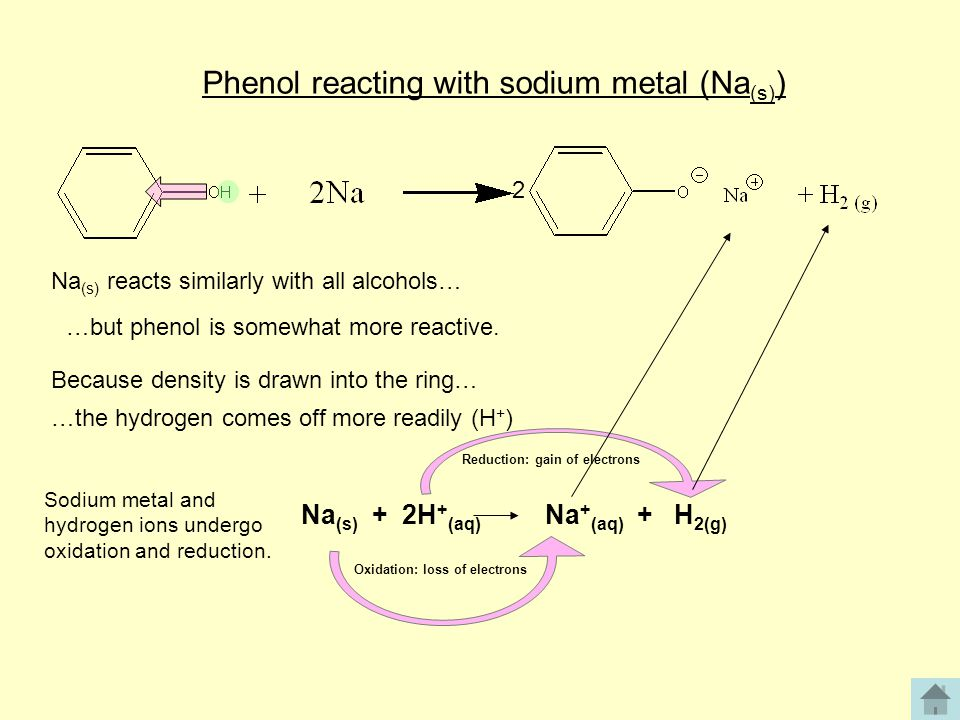Phenol reacting with sodium metal (Na (s) ) Na (s) reacts similarly with all alcohols… …but phenol is somewhat more reactive.